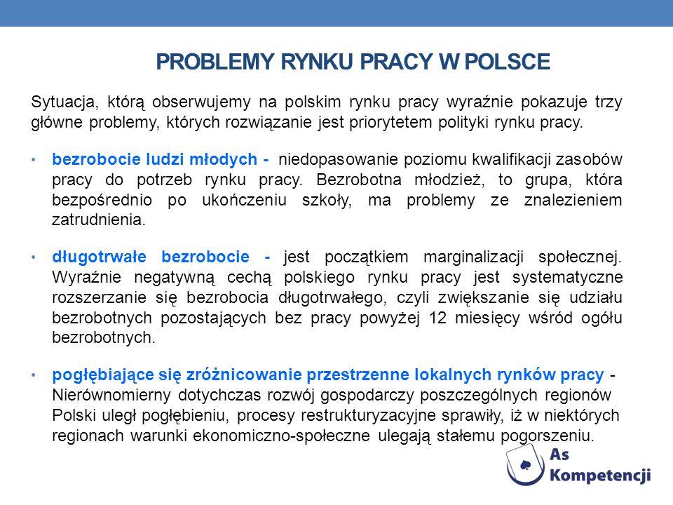Problemy rynku pracy w Polsce