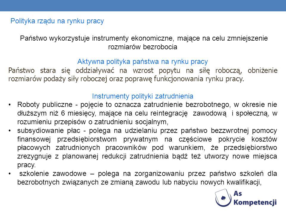 Polityka rządu na rynku pracy