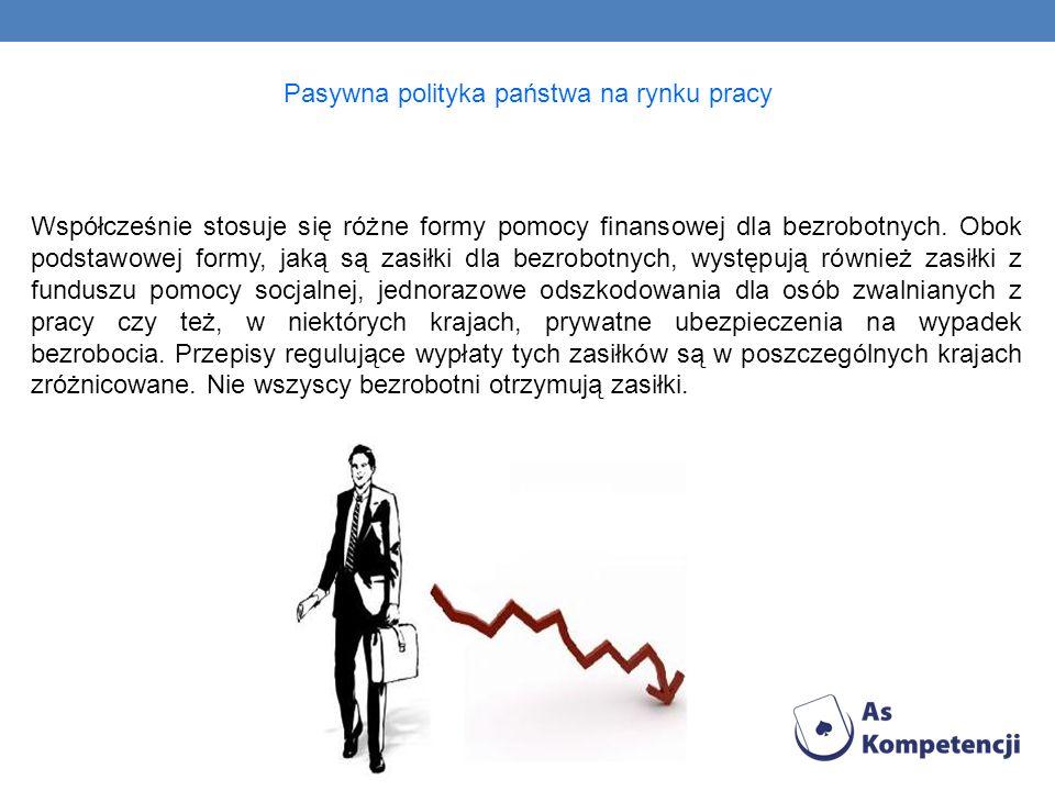 Pasywna polityka państwa na rynku pracy