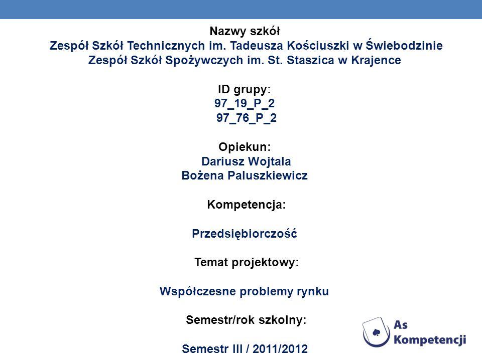 Zespół Szkół Technicznych im. Tadeusza Kościuszki w Świebodzinie