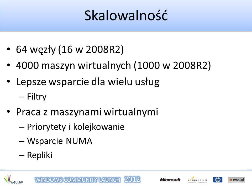 Skalowalność 64 węzły (16 w 2008R2)