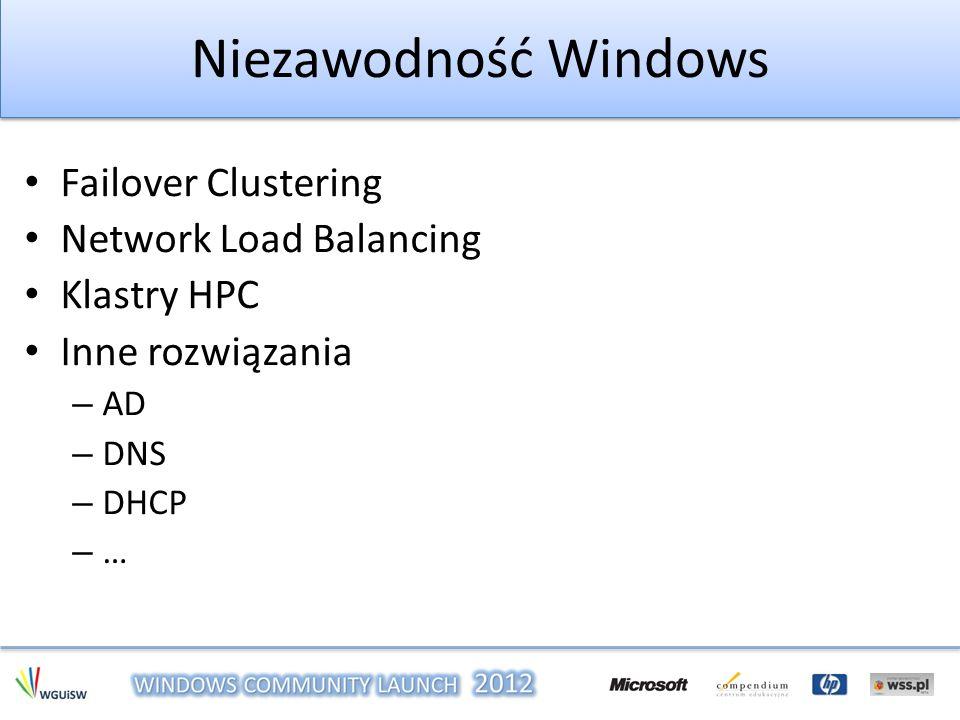 Niezawodność Windows Failover Clustering Network Load Balancing