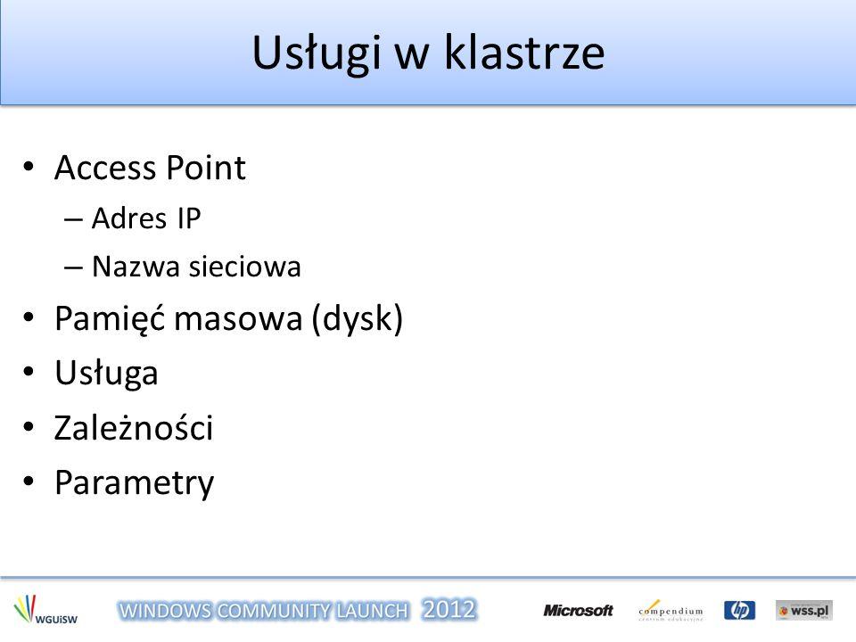 Usługi w klastrze Access Point Pamięć masowa (dysk) Usługa Zależności