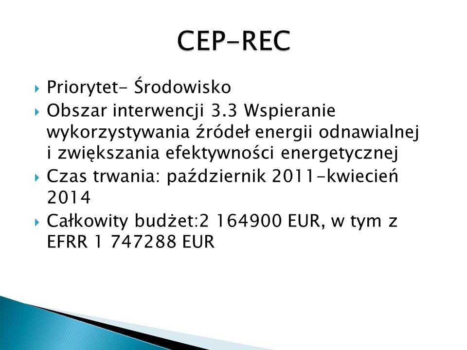 CEP-REC Priorytet- Środowisko
