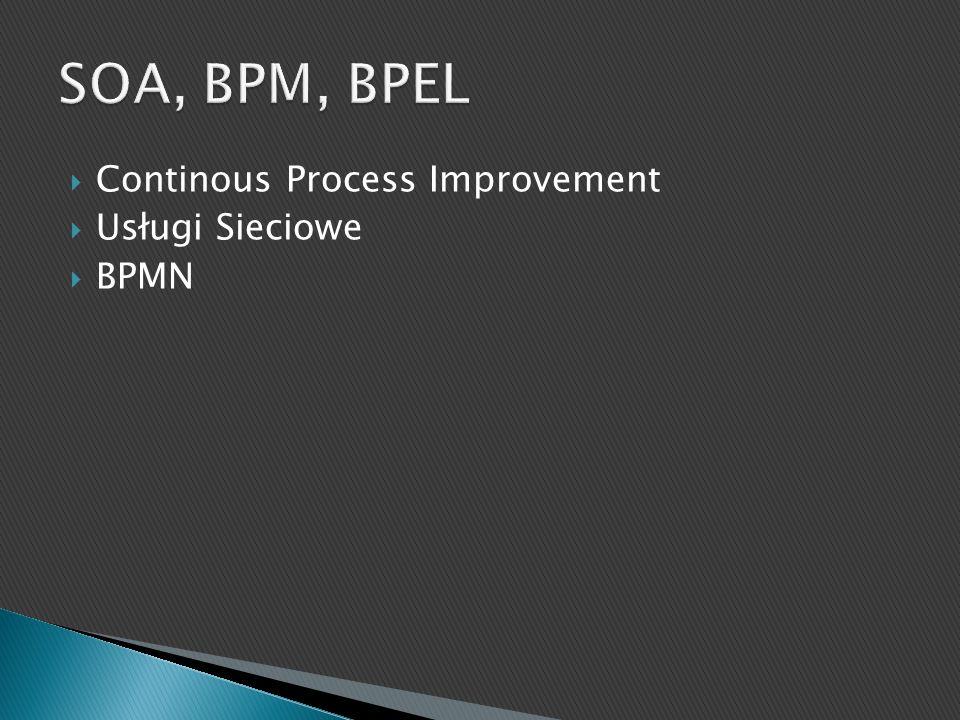 SOA, BPM, BPEL Continous Process Improvement Usługi Sieciowe BPMN