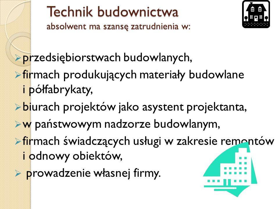 Technik budownictwa absolwent ma szansę zatrudnienia w:
