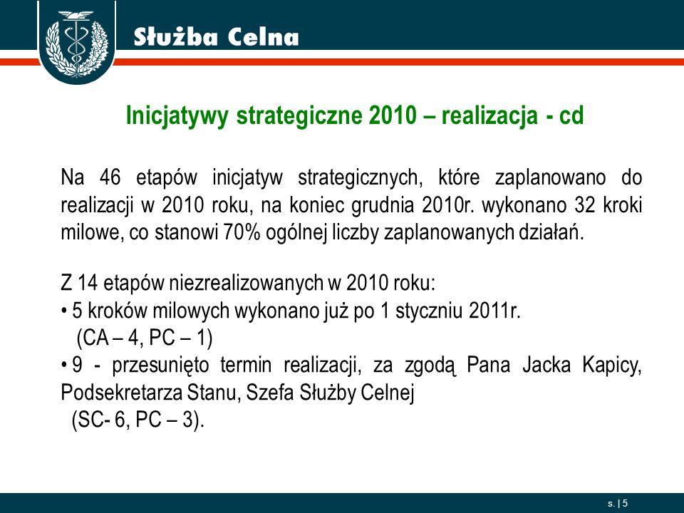 Inicjatywy strategiczne 2010 – realizacja - cd