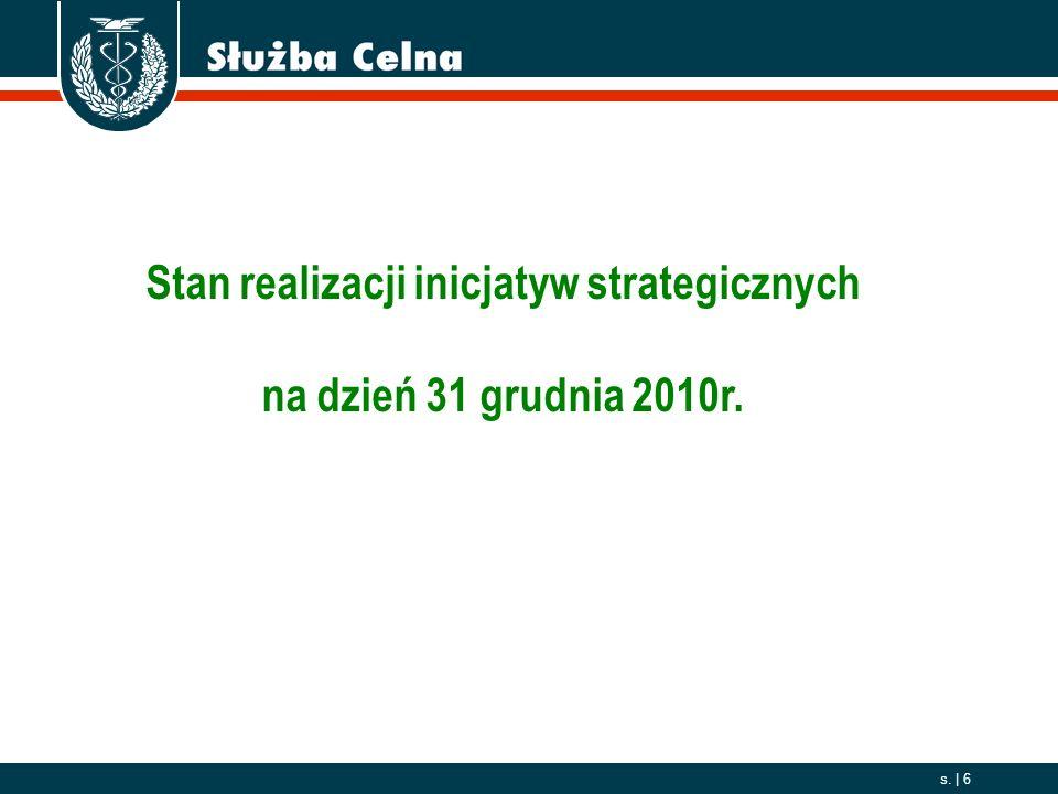 Stan realizacji inicjatyw strategicznych