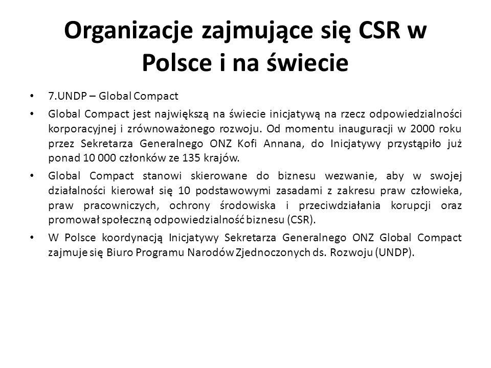 Organizacje zajmujące się CSR w Polsce i na świecie
