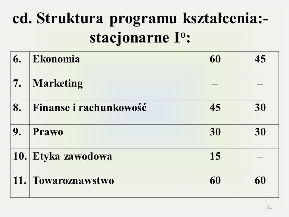 cd. Struktura programu kształcenia:- stacjonarne Io: