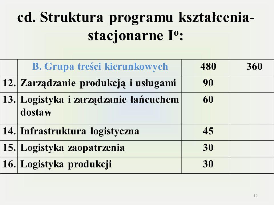 cd. Struktura programu kształcenia- stacjonarne Io: