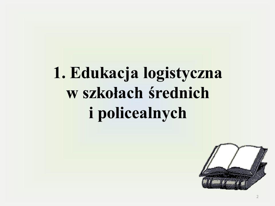 1. Edukacja logistyczna w szkołach średnich i policealnych
