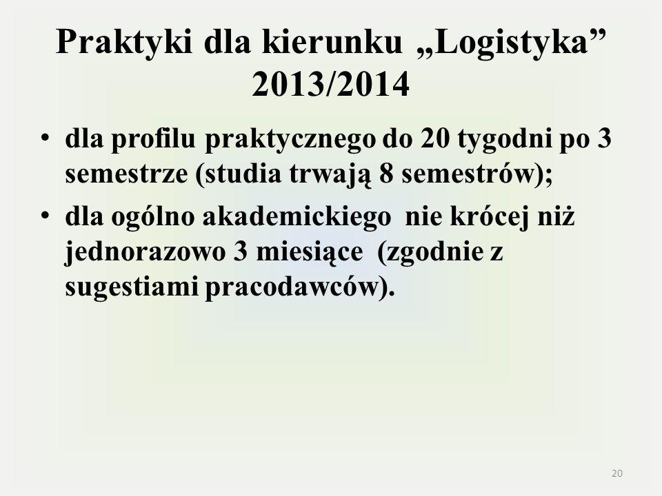 """Praktyki dla kierunku """"Logistyka 2013/2014"""