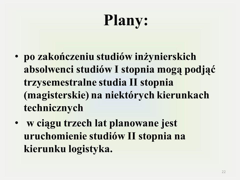 Plany: