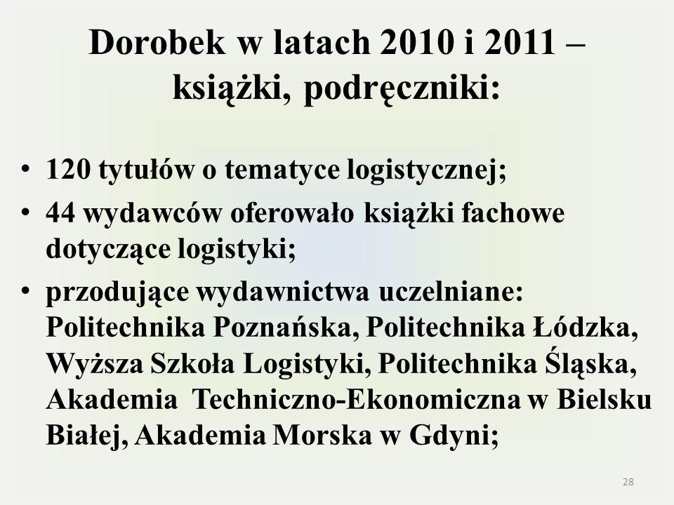 Dorobek w latach 2010 i 2011 – książki, podręczniki: