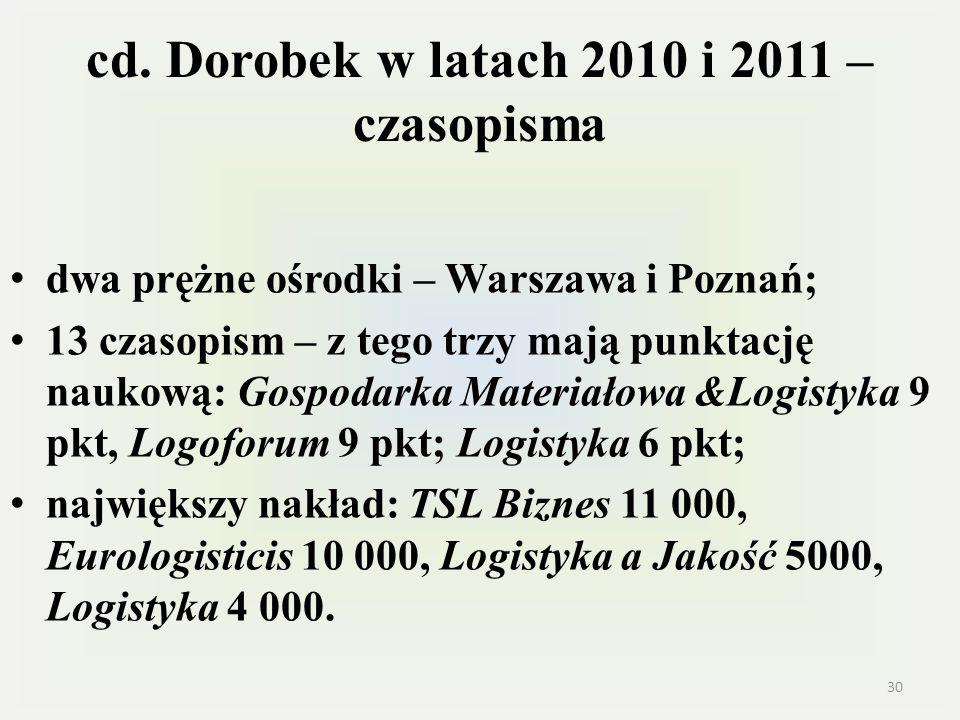 cd. Dorobek w latach 2010 i 2011 – czasopisma