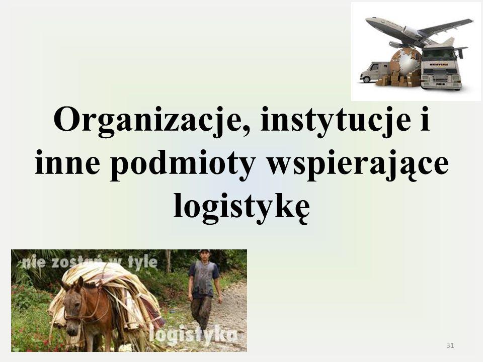 Organizacje, instytucje i inne podmioty wspierające logistykę