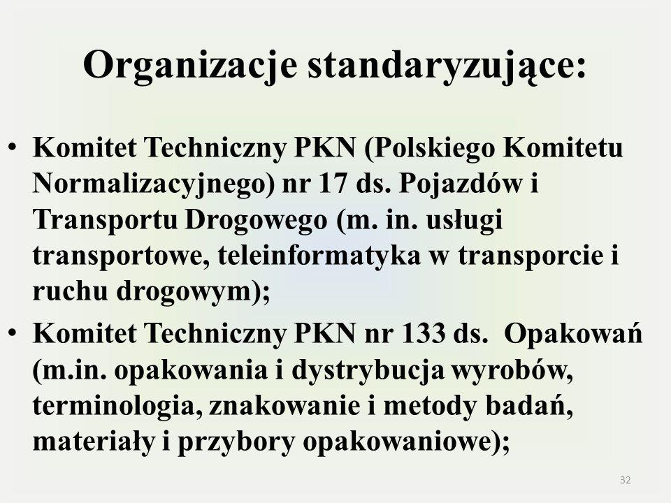 Organizacje standaryzujące:
