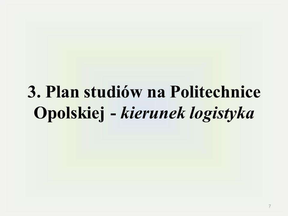 3. Plan studiów na Politechnice Opolskiej - kierunek logistyka