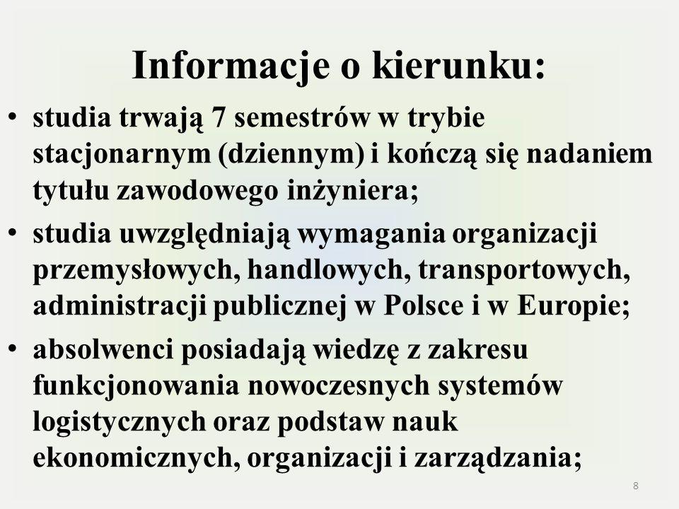 Informacje o kierunku: