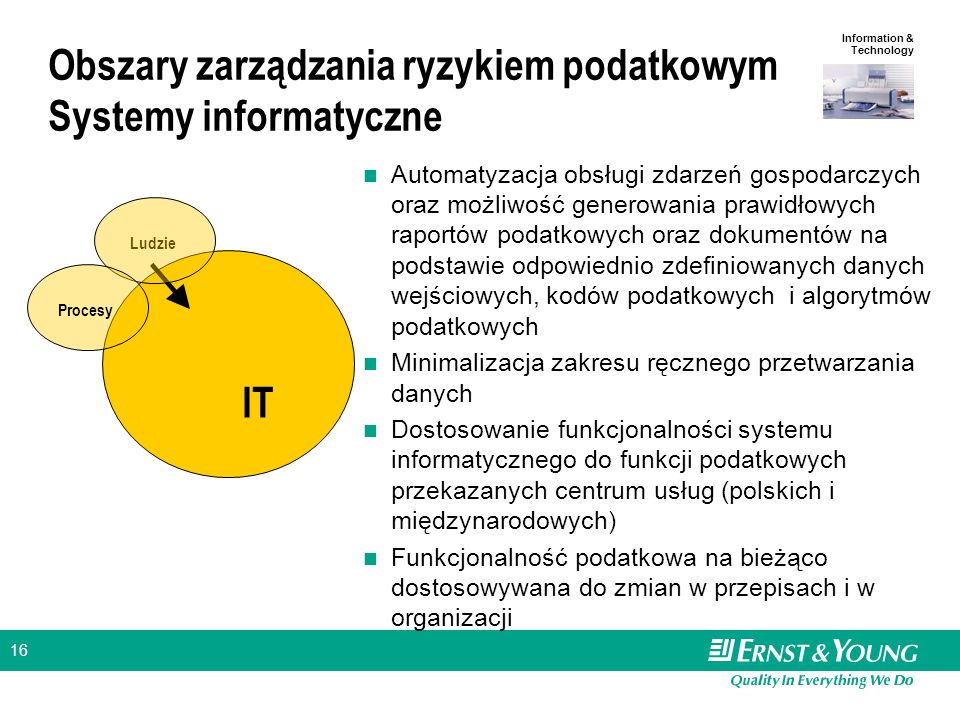 Obszary zarządzania ryzykiem podatkowym Systemy informatyczne