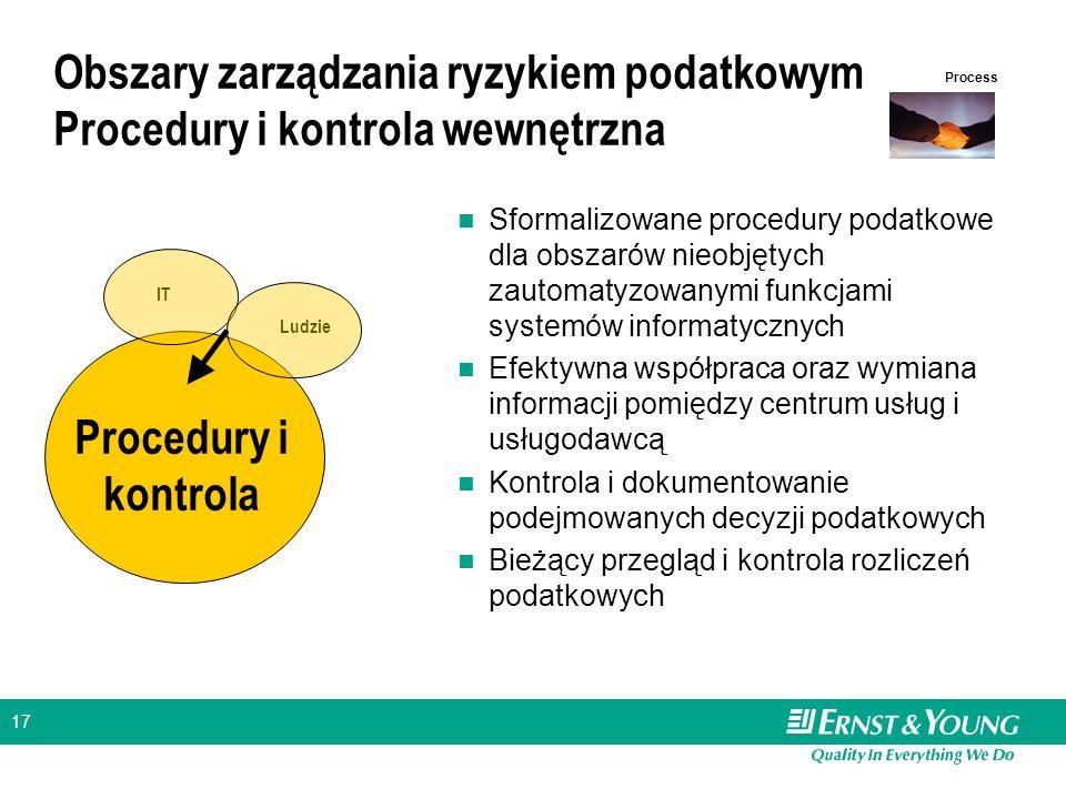 Obszary zarządzania ryzykiem podatkowym Procedury i kontrola wewnętrzna