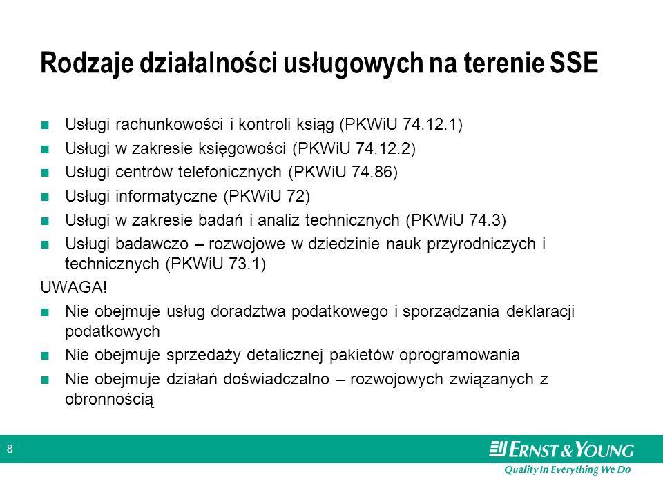 Rodzaje działalności usługowych na terenie SSE