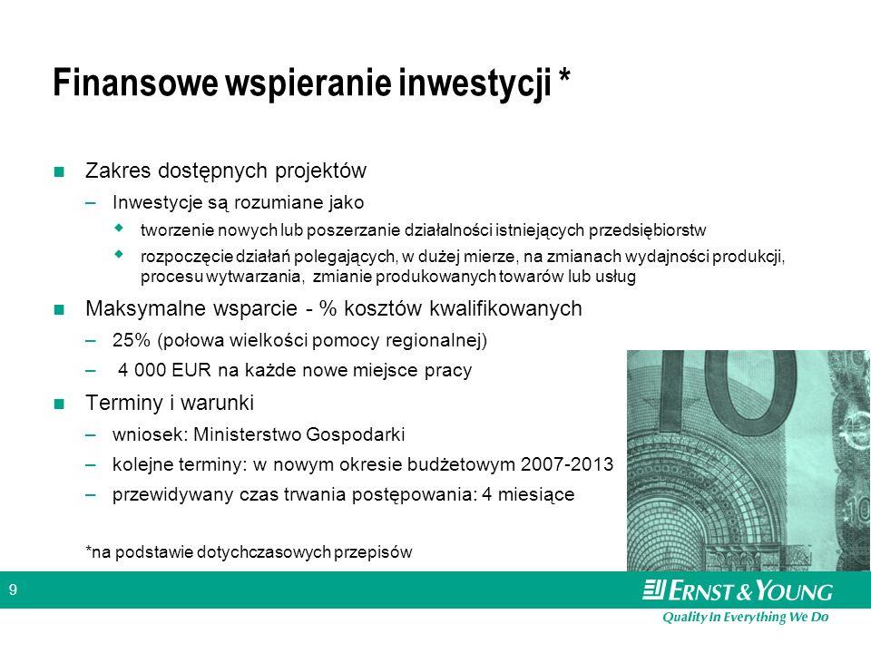 Finansowe wspieranie inwestycji *