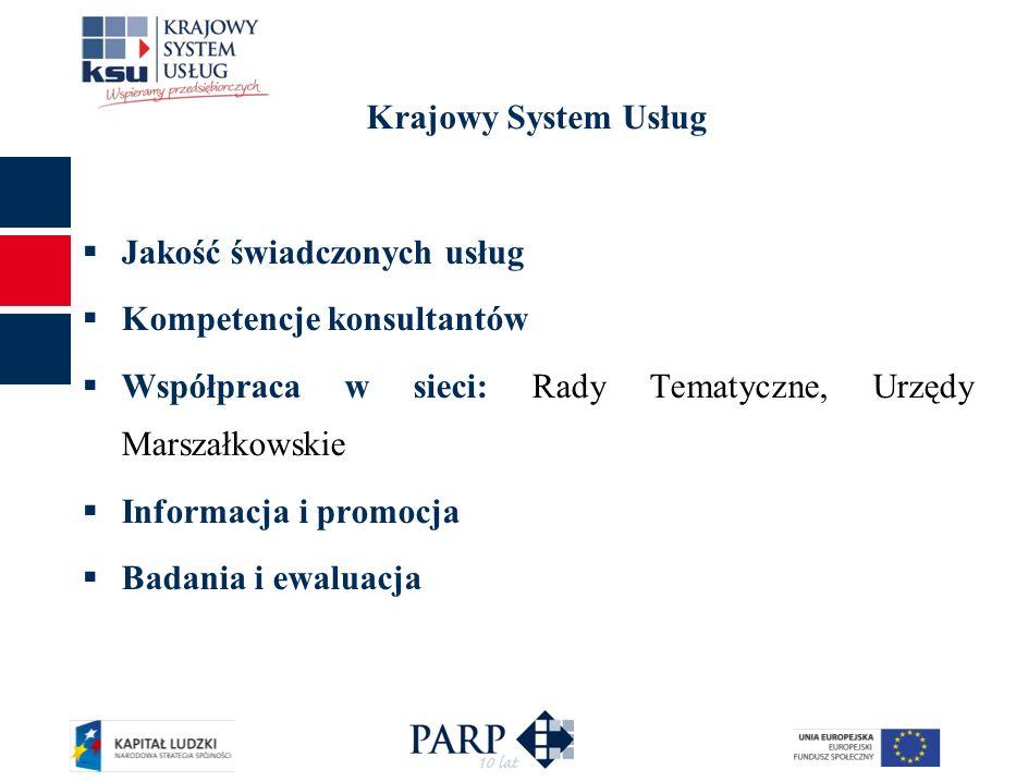 Krajowy System Usług Jakość świadczonych usług. Kompetencje konsultantów. Współpraca w sieci: Rady Tematyczne, Urzędy Marszałkowskie.