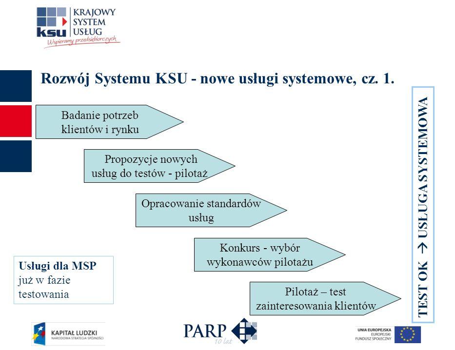 Rozwój Systemu KSU - nowe usługi systemowe, cz. 1.