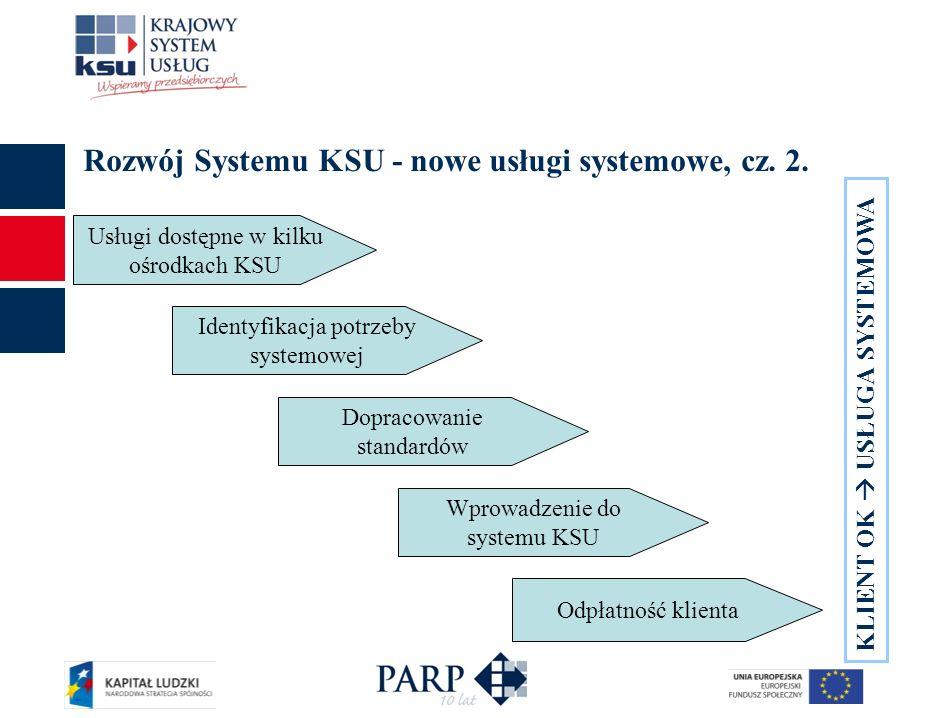 Rozwój Systemu KSU - nowe usługi systemowe, cz. 2.