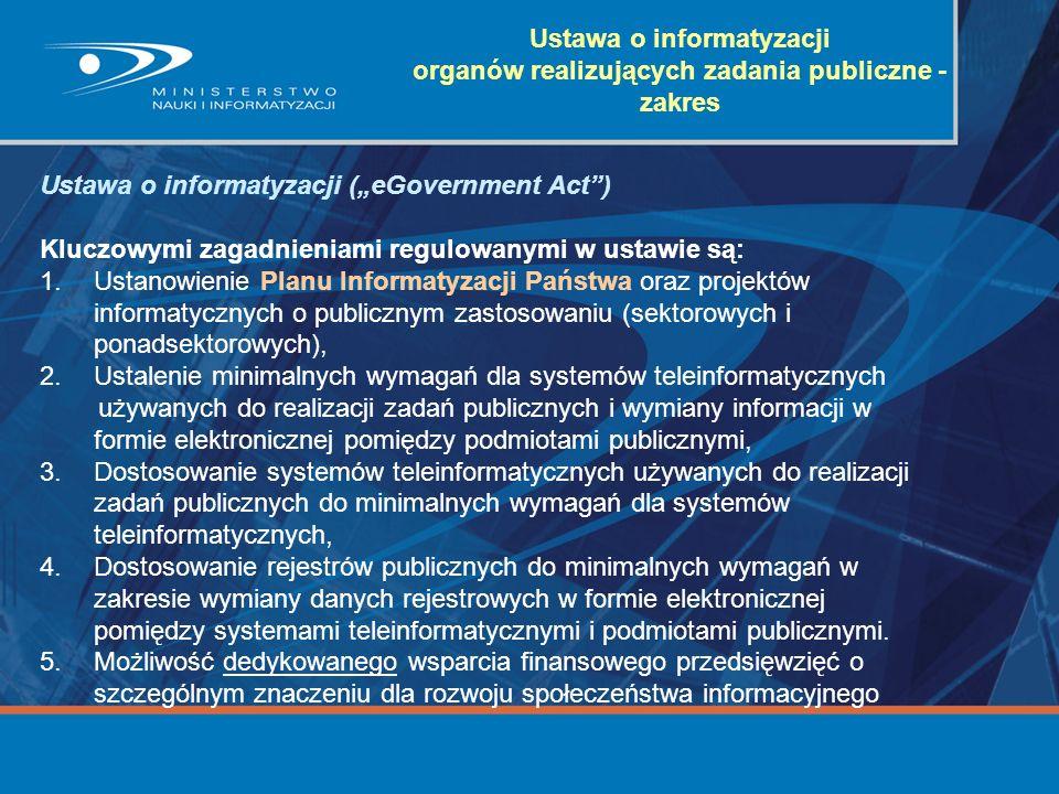 Ustawa o informatyzacji organów realizujących zadania publiczne - zakres