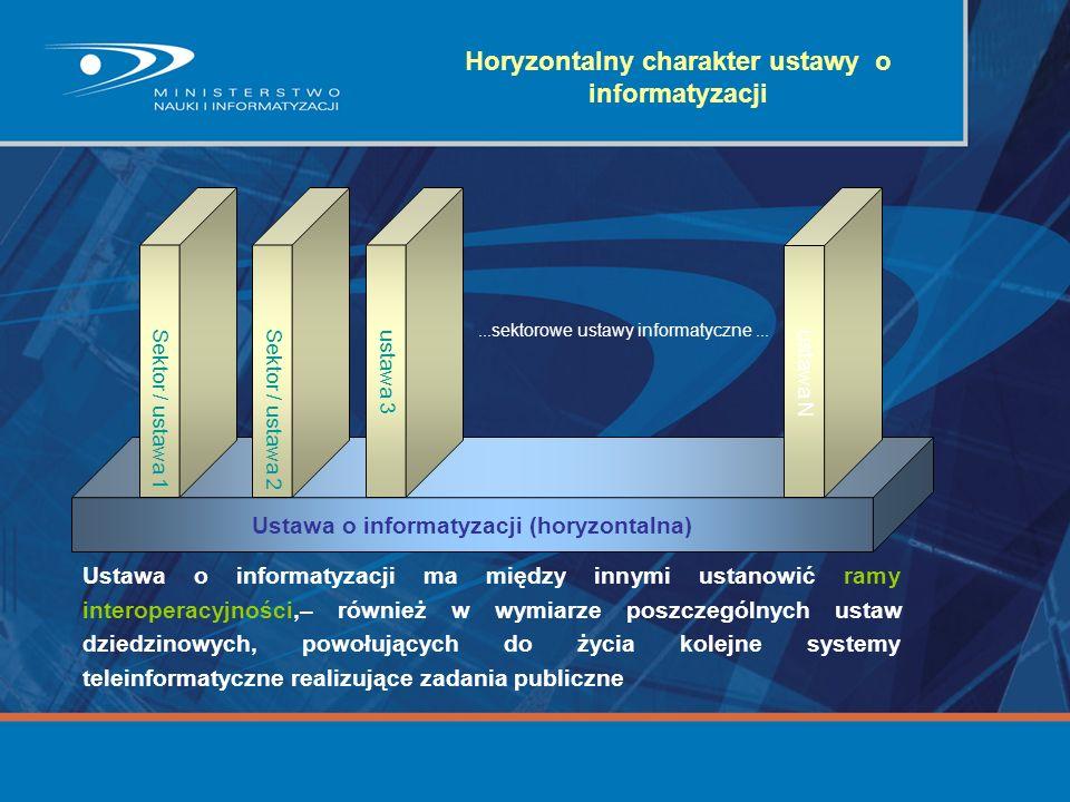 Horyzontalny charakter ustawy o informatyzacji