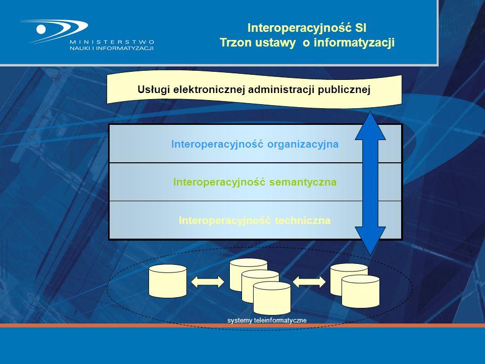 Interoperacyjność SI Trzon ustawy o informatyzacji