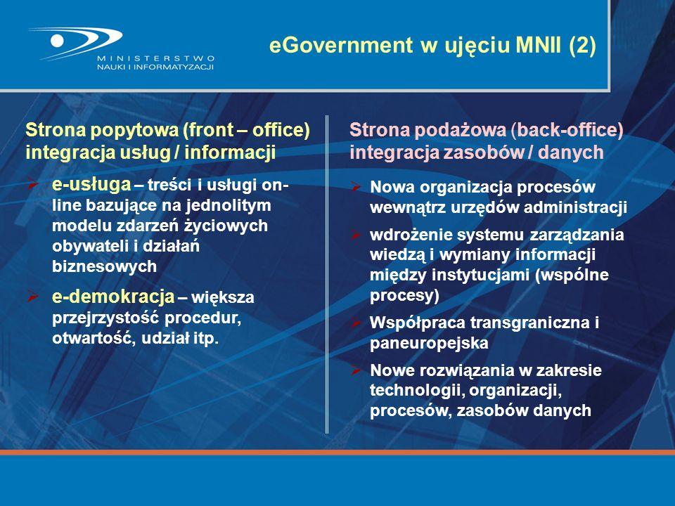 eGovernment w ujęciu MNII (2)