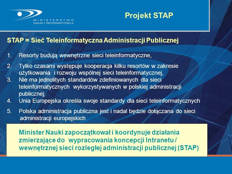 Projekt STAP STAP = Sieć Teleinformatyczna Administracji Publicznej