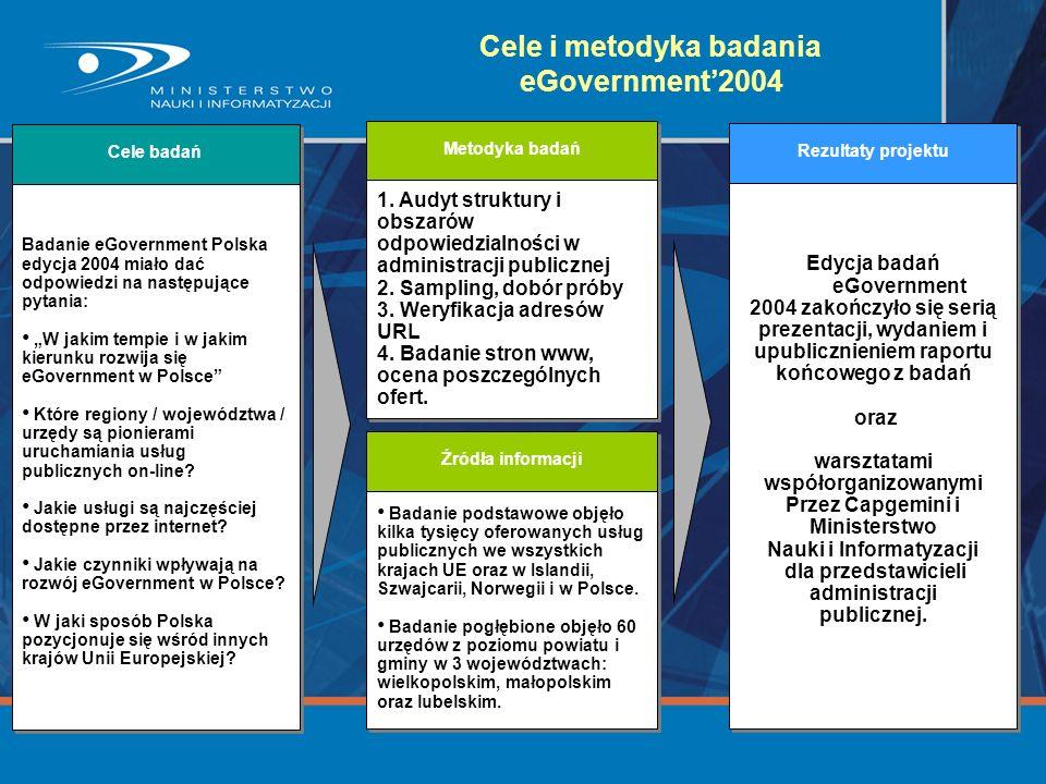 Cele i metodyka badania eGovernment'2004