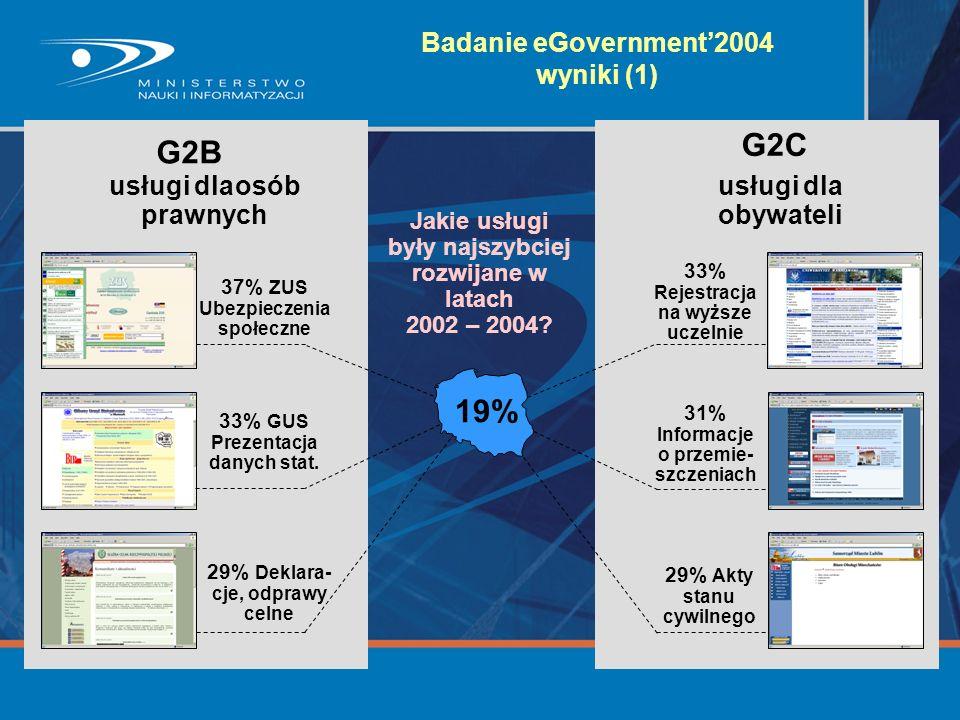 Badanie eGovernment'2004 wyniki (1)