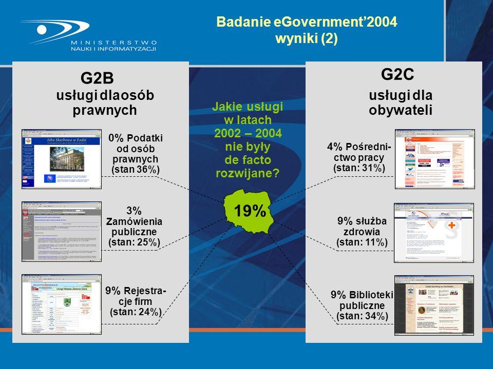 Badanie eGovernment'2004 wyniki (2)