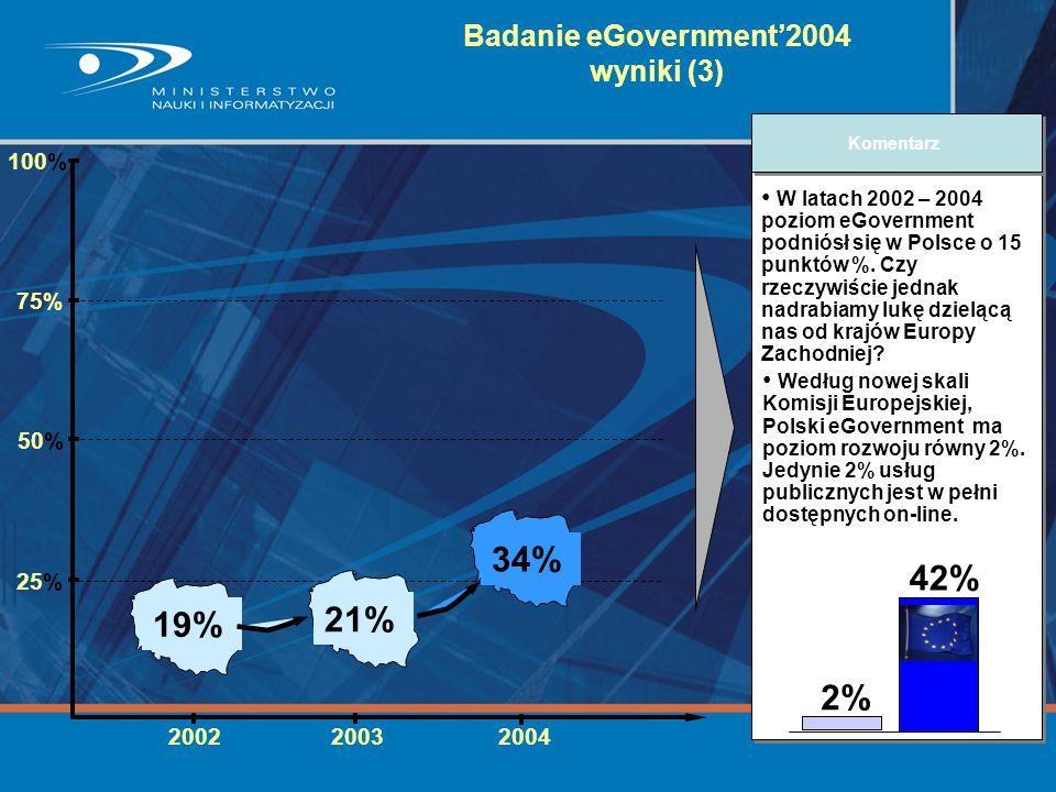 Badanie eGovernment'2004 wyniki (3)