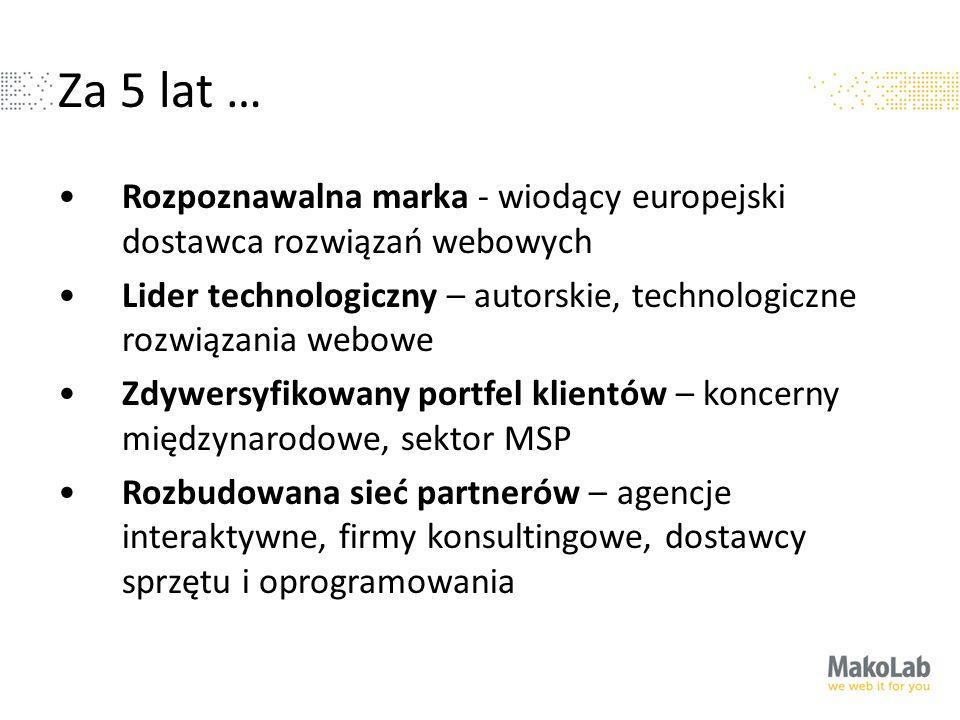 Za 5 lat … Rozpoznawalna marka - wiodący europejski dostawca rozwiązań webowych. Lider technologiczny – autorskie, technologiczne rozwiązania webowe.