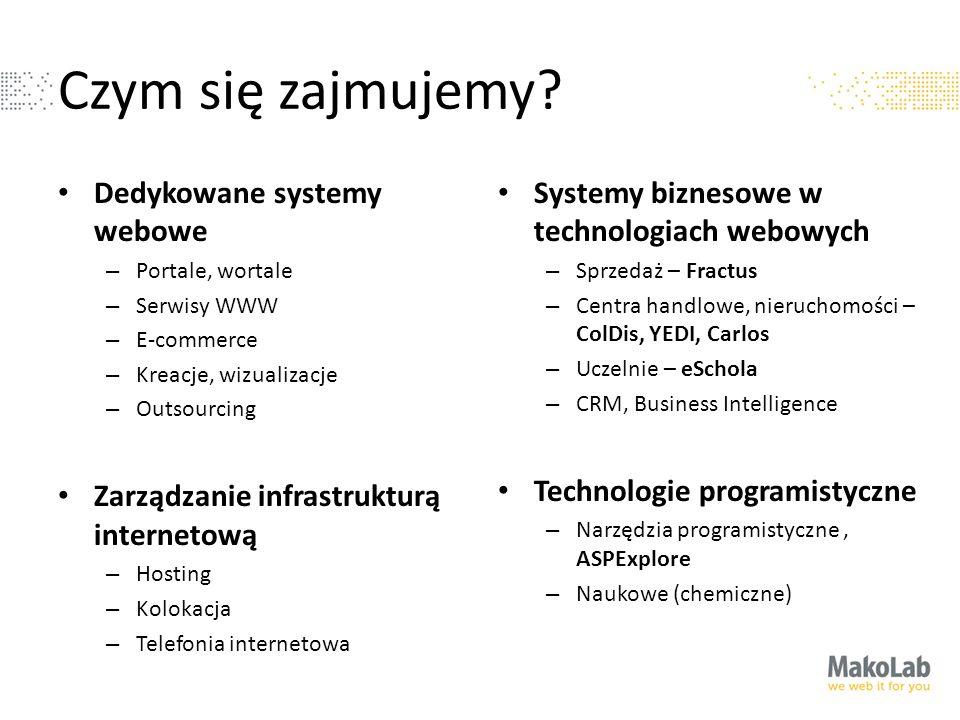 Czym się zajmujemy Dedykowane systemy webowe