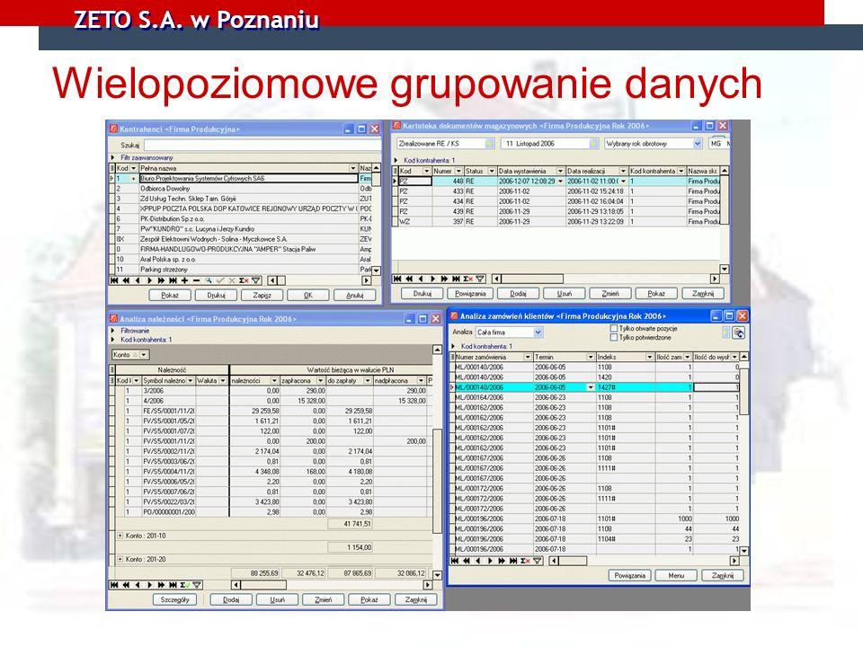 Wielopoziomowe grupowanie danych