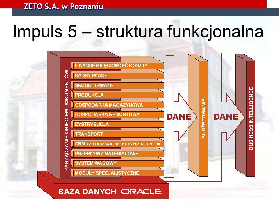 Impuls 5 – struktura funkcjonalna