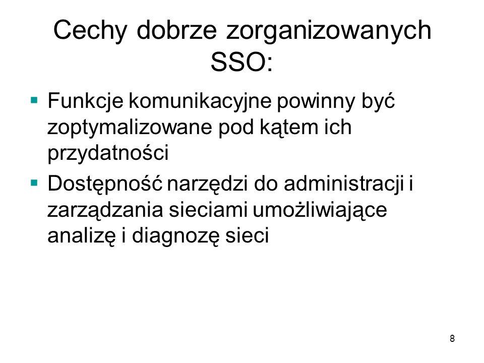 Cechy dobrze zorganizowanych SSO: