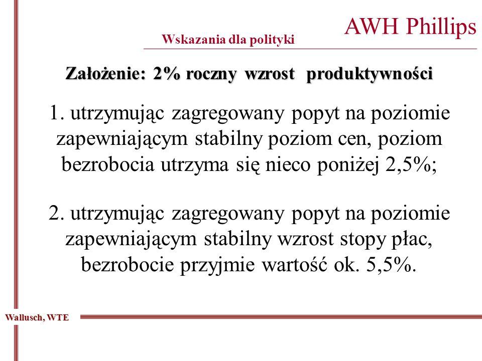 Założenie: 2% roczny wzrost produktywności