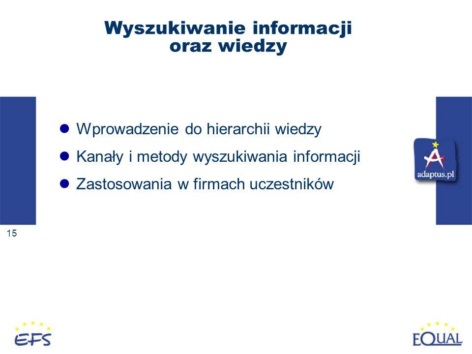 Wyszukiwanie informacji oraz wiedzy