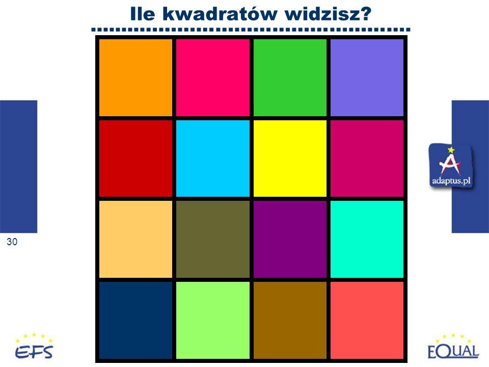 Ile kwadratów widzisz ........…………………………………….