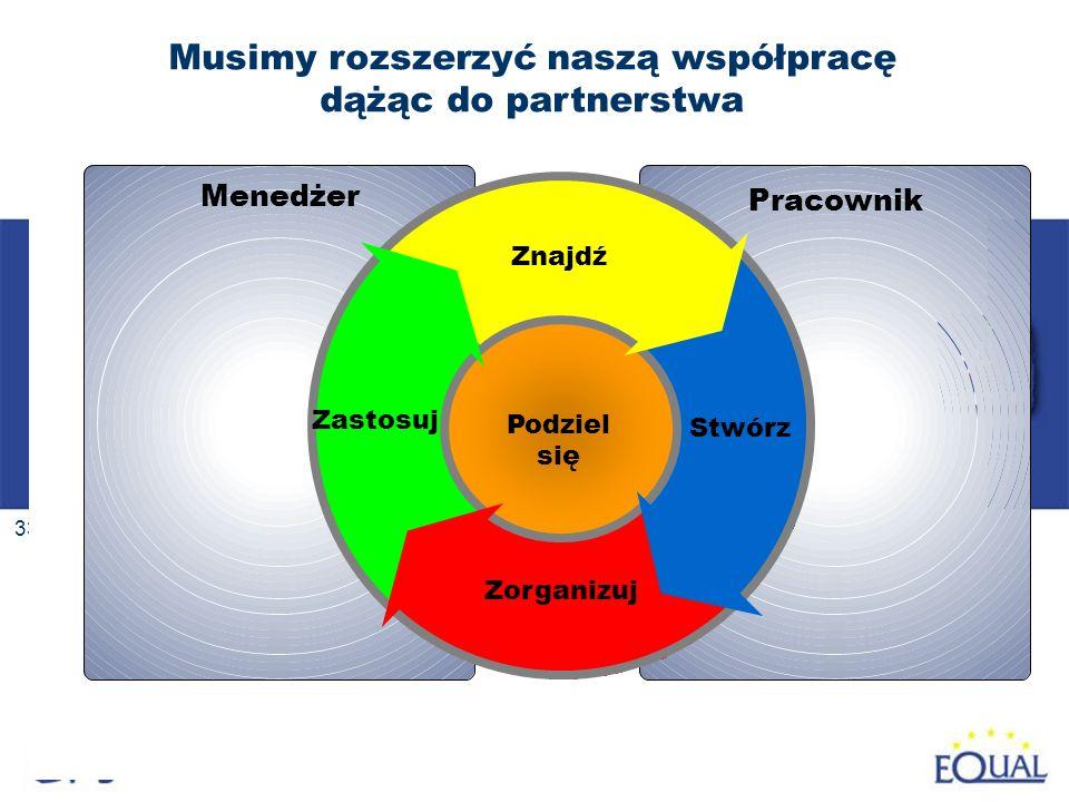 Musimy rozszerzyć naszą współpracę dążąc do partnerstwa