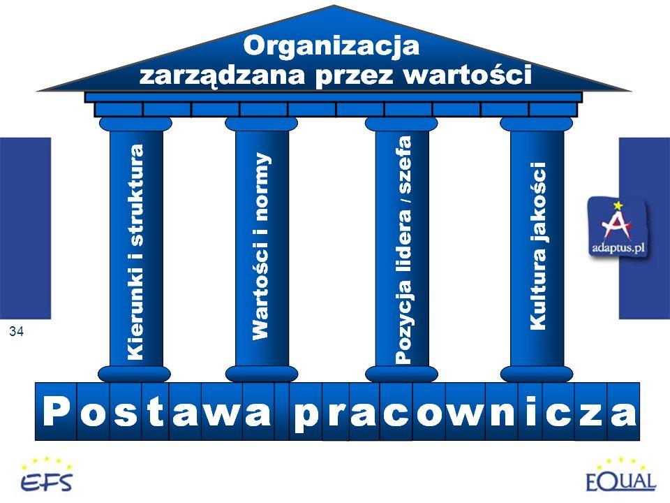 IDEA! Management Consulting 2006